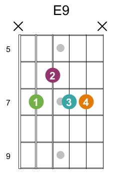 9th chord