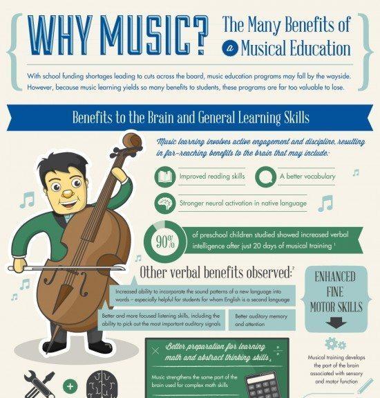 Keeping Music in Schools