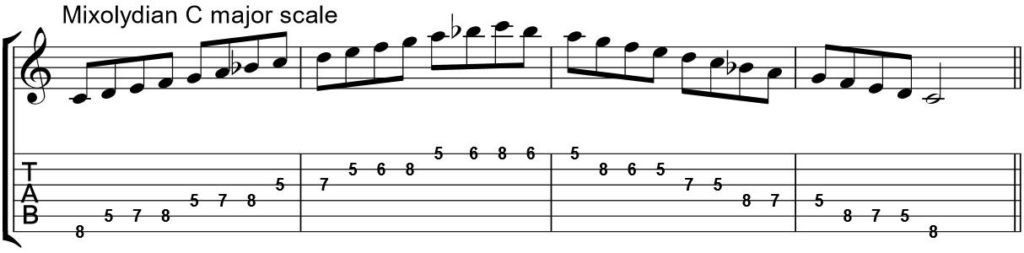 modes for guitar mixolydian