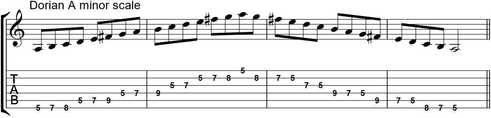 modes for guitar dorian
