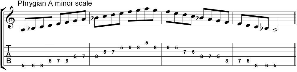modes for guitar Phrygian