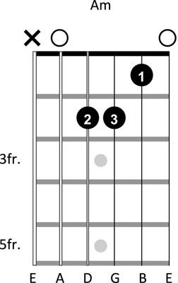 guitar chords1