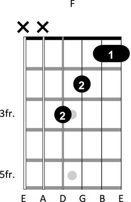 guitar chords2