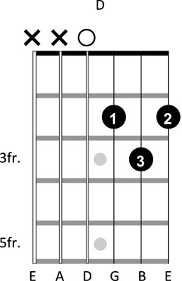 guitar chords-5