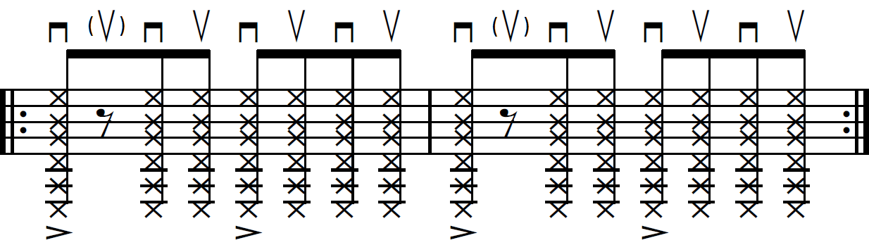 guitar notes-image7