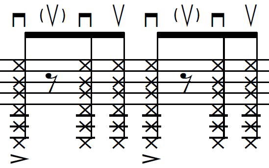 guitar play techniques image